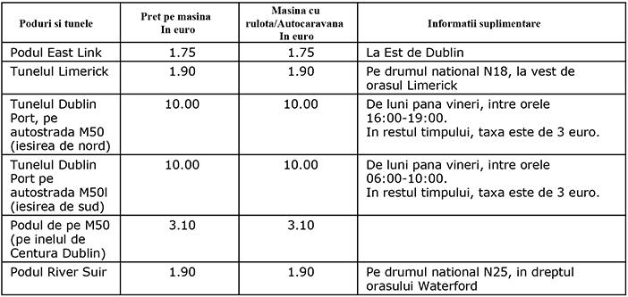 taxe-drum-irlanda-02