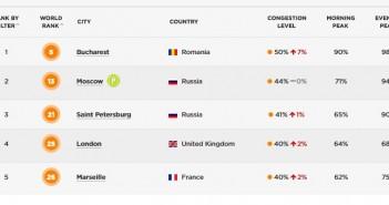 Bucuresti – cel mai aglomerat oras din Europa si al cincilea din lume