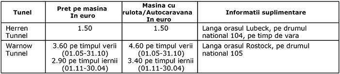 taxe-drum-germania
